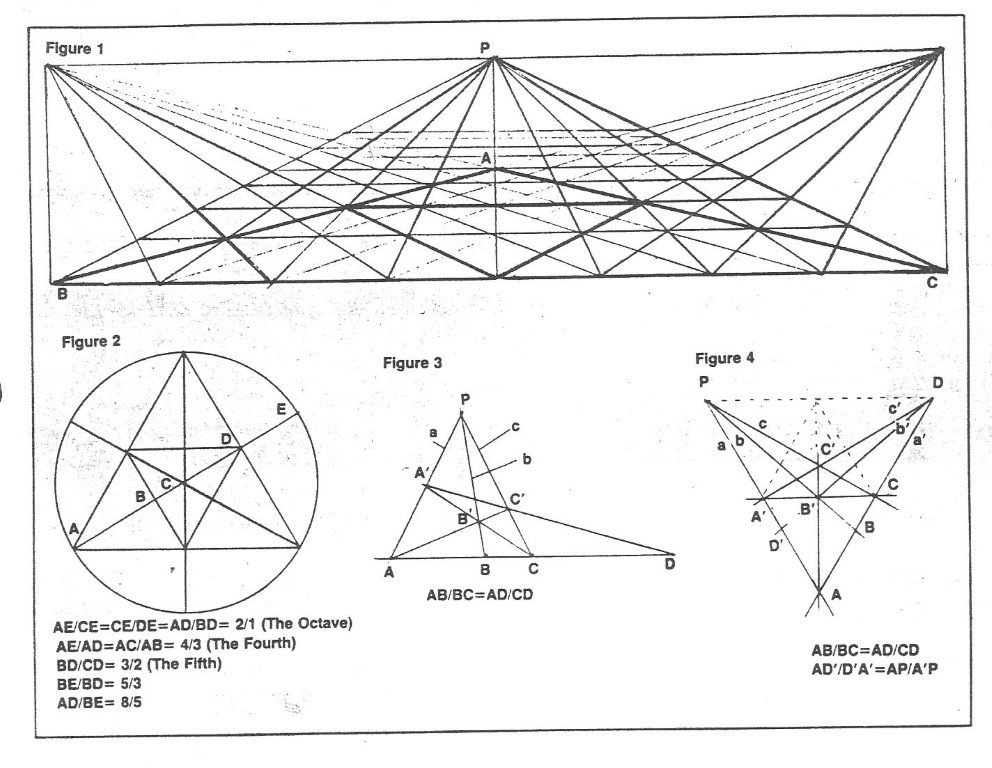 Elementary Constructive Geometry Pierre Beaudrys Galactic Parking Lot